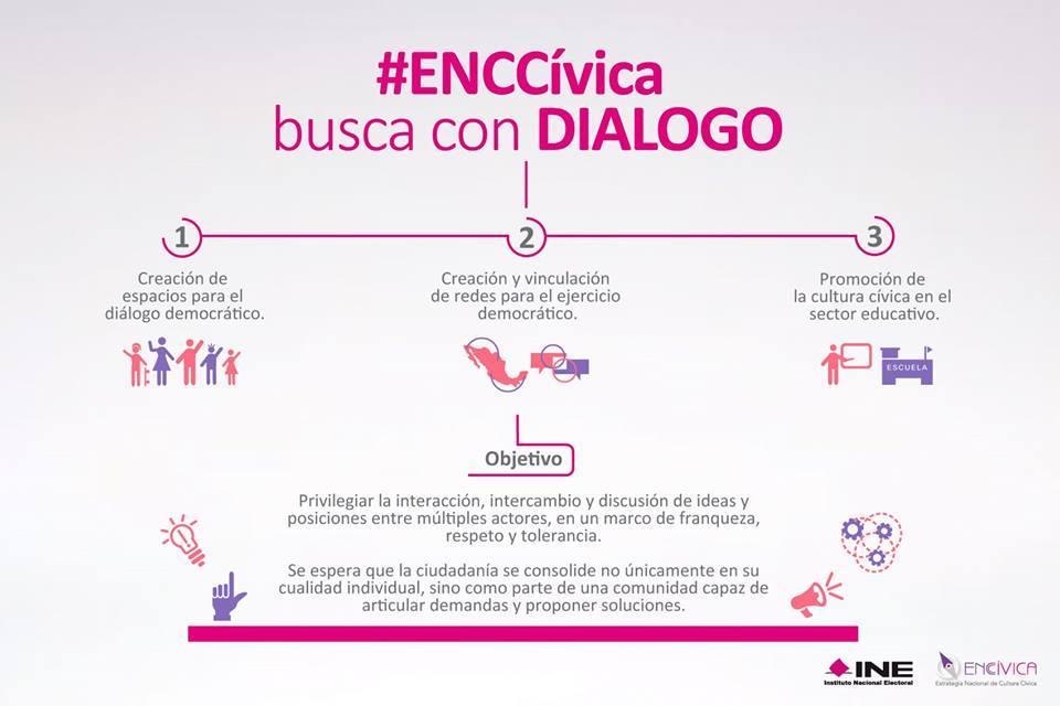 #ENCCívica DIALOGO