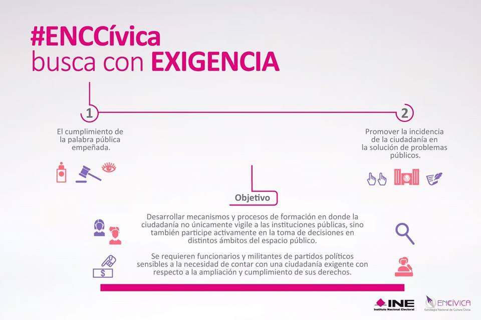 #ENCCívica EXIGENCIA
