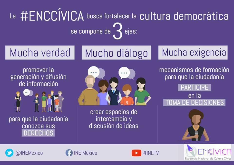 3 EJES #ENCCívica