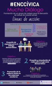 #ENCCívica LINEAS DE ACCIÓN