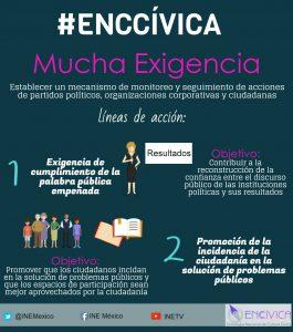 #ENCCívica MUCHA VERDAD