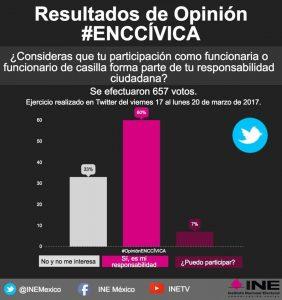Opinión #ENCCÍVICA