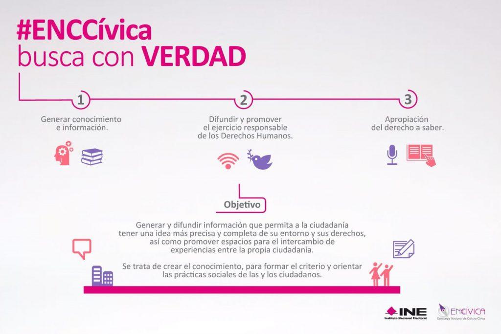 #ENCCívica VERDAD