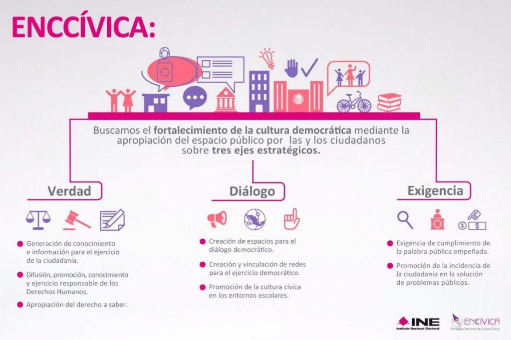 #ENCCívica