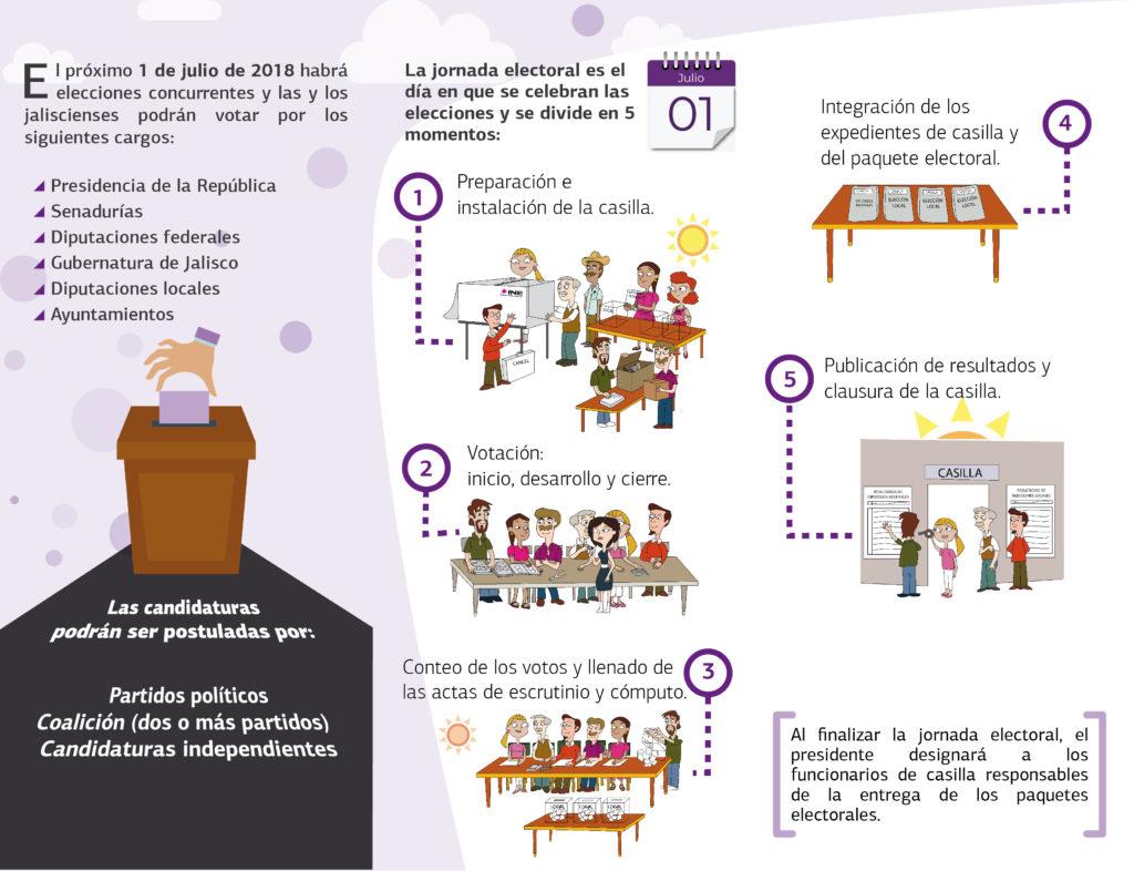 Tríptico Jornada Electoral - Interior