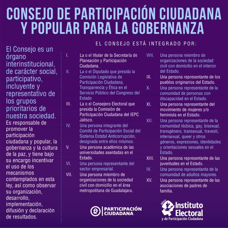 ConsejoParticipación