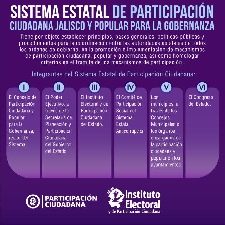 SistemaEstatalPa